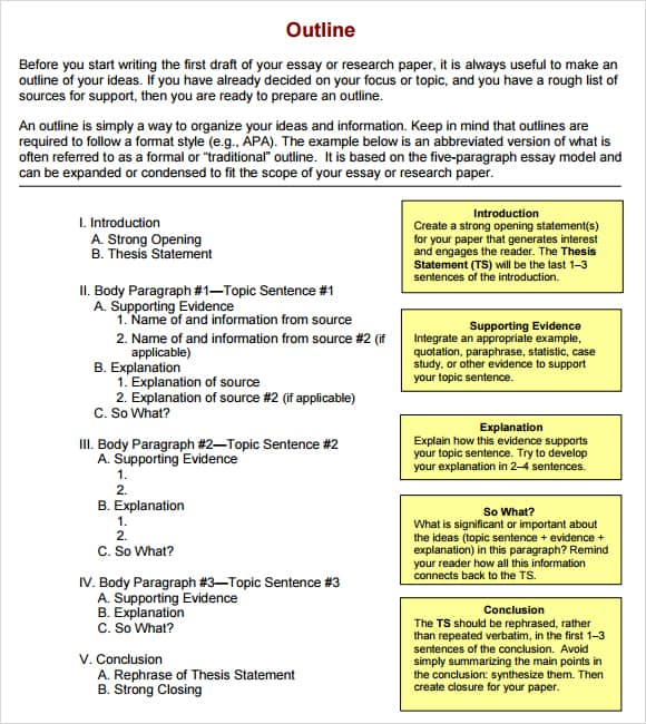 essay outline template 55