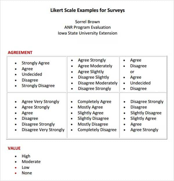 likert scale template 33