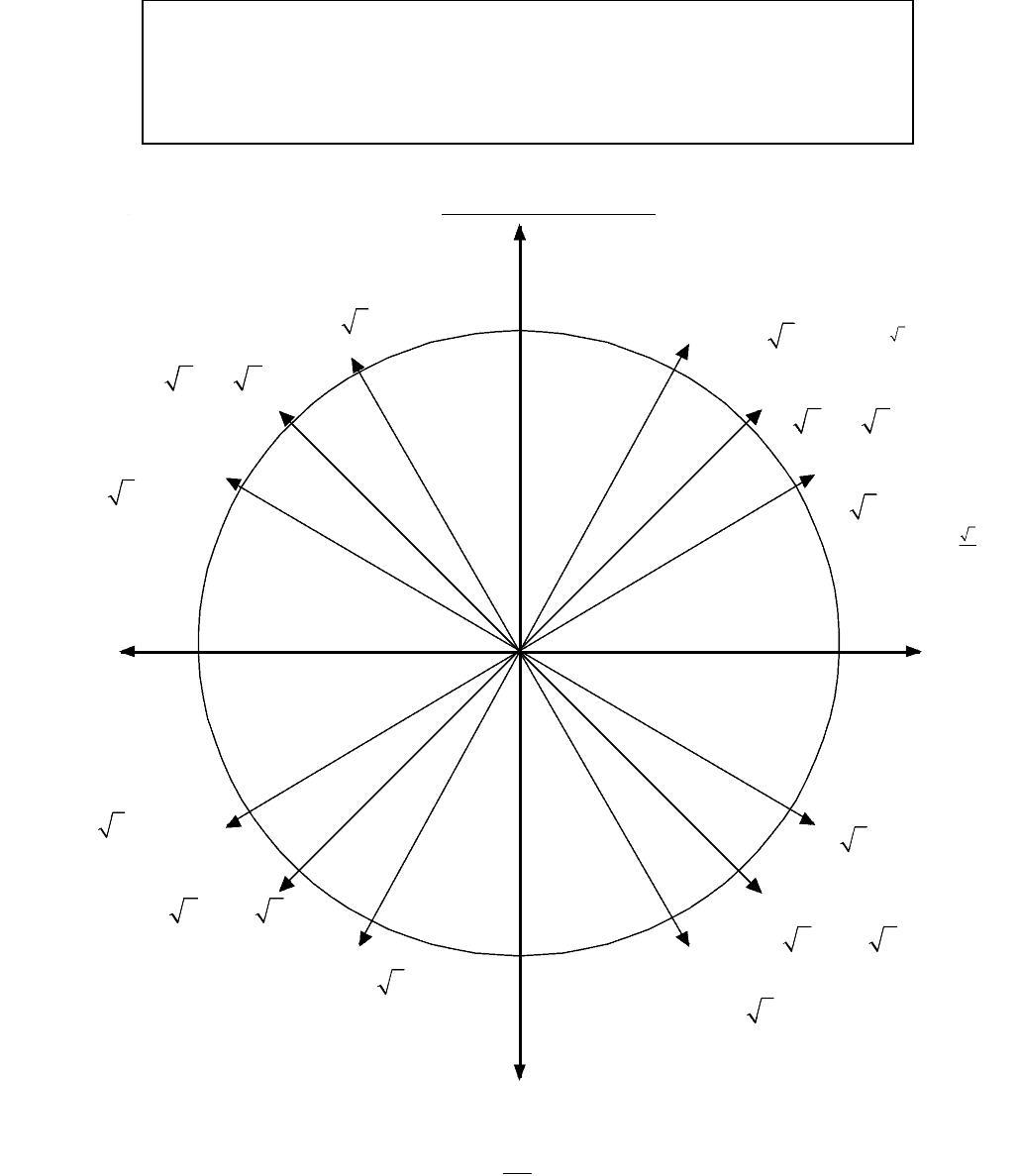 5 free unit circle chart templates - word - excel